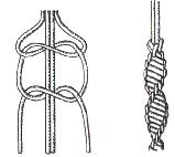 Deze manier van knopen heet de spiraalplatting