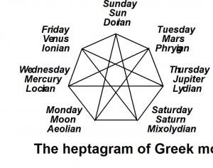 The heptagram